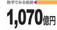 数字でみる相続 1,070億円