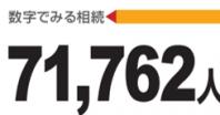 数字でみる相続 71,762人 とは?