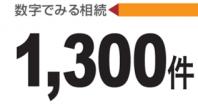 数字でみる相続 1,300件