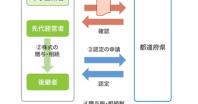 事業承継成功のために⑨ ~新・事業承継税制の手続きの流れ その2~