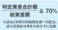 事業承継成功のために⑥ ~資産管理会社とは?~